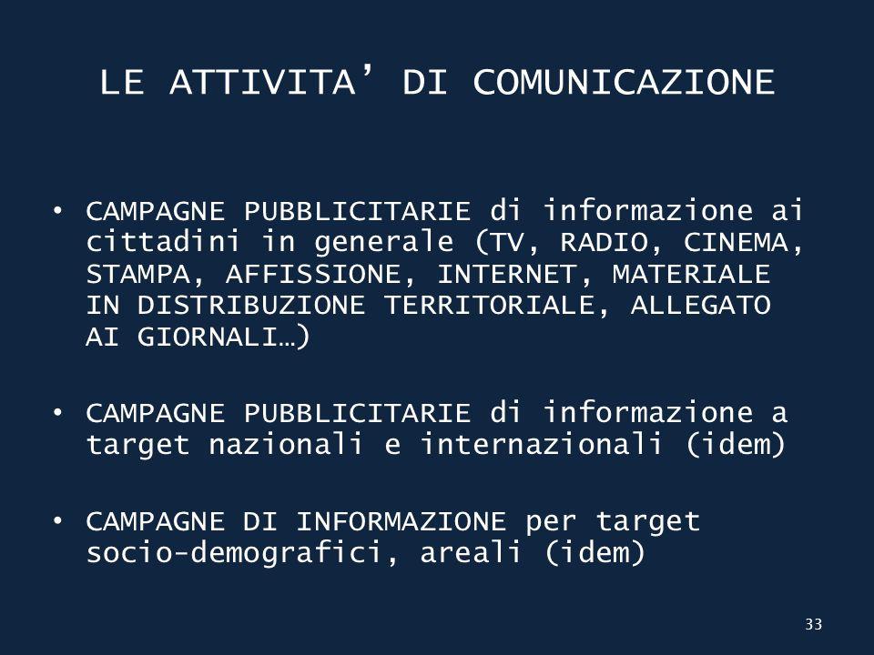 LE ATTIVITA DI COMUNICAZIONE CAMPAGNE PUBBLICITARIE di informazione ai cittadini in generale (TV, RADIO, CINEMA, STAMPA, AFFISSIONE, INTERNET, MATERIALE IN DISTRIBUZIONE TERRITORIALE, ALLEGATO AI GIORNALI…) CAMPAGNE PUBBLICITARIE di informazione a target nazionali e internazionali (idem) CAMPAGNE DI INFORMAZIONE per target socio-demografici, areali (idem) 33