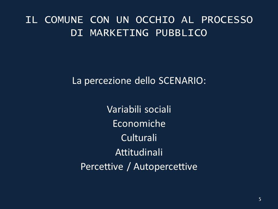 IL COMUNE CON UN OCCHIO AL PROCESSO DI MARKETING PUBBLICO La percezione dello SCENARIO: Variabili sociali Economiche Culturali Attitudinali Percettive / Autopercettive 5