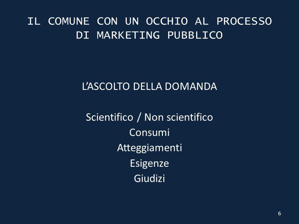 IL COMUNE CON UN OCCHIO AL PROCESSO DI MARKETING PUBBLICO LASCOLTO DELLA DOMANDA Scientifico / Non scientifico Consumi Atteggiamenti Esigenze Giudizi 6