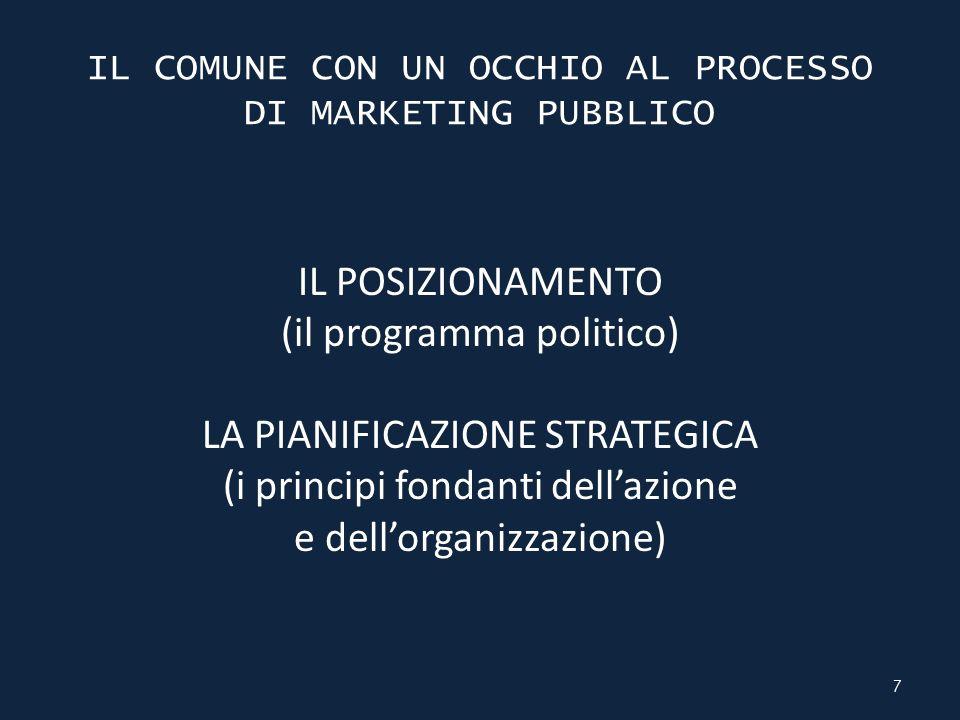 IL COMUNE CON UN OCCHIO AL PROCESSO DI MARKETING PUBBLICO IL POSIZIONAMENTO (il programma politico) LA PIANIFICAZIONE STRATEGICA (i principi fondanti dellazione e dellorganizzazione) 7