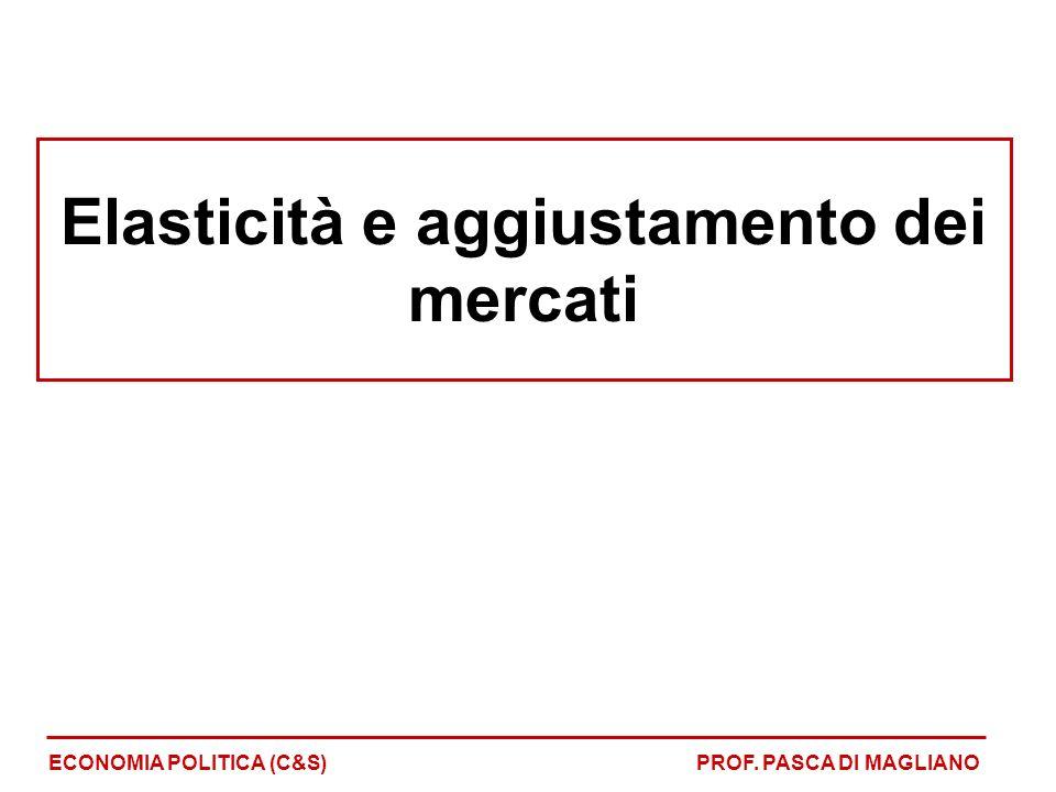 Elasticità e aggiustamento dei mercati ECONOMIA POLITICA (C&S)PROF. PASCA DI MAGLIANO