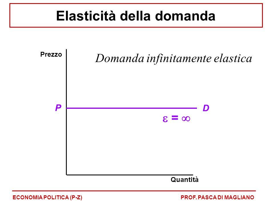 Quantità Prezzo Domanda infinitamente elastica = P D Elasticità della domanda ECONOMIA POLITICA (P-Z)PROF.