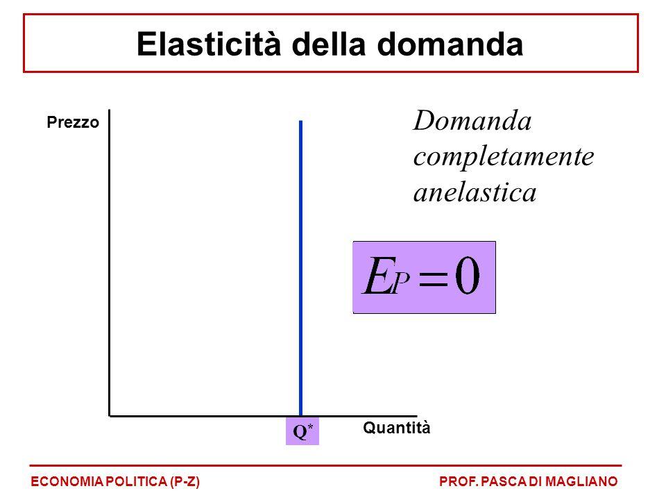 Domanda completamente anelastica Elasticità della domanda ECONOMIA POLITICA (P-Z)PROF.
