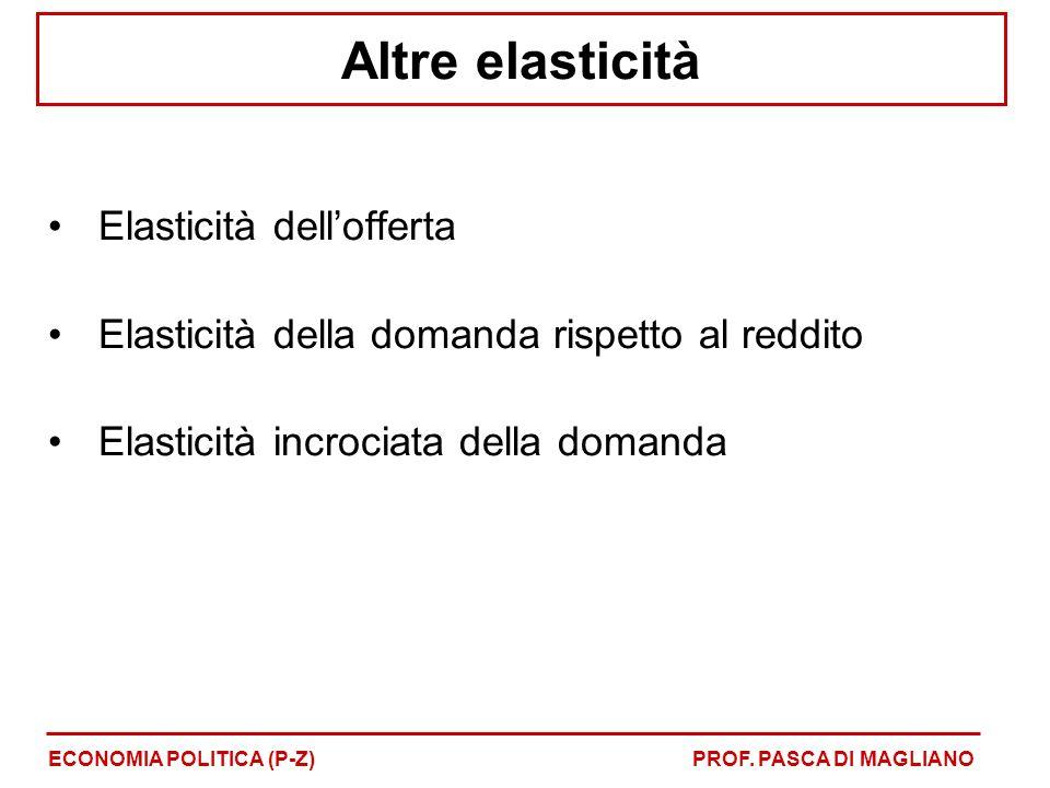 Altre elasticità Elasticità dellofferta Elasticità della domanda rispetto al reddito Elasticità incrociata della domanda ECONOMIA POLITICA (P-Z)PROF.