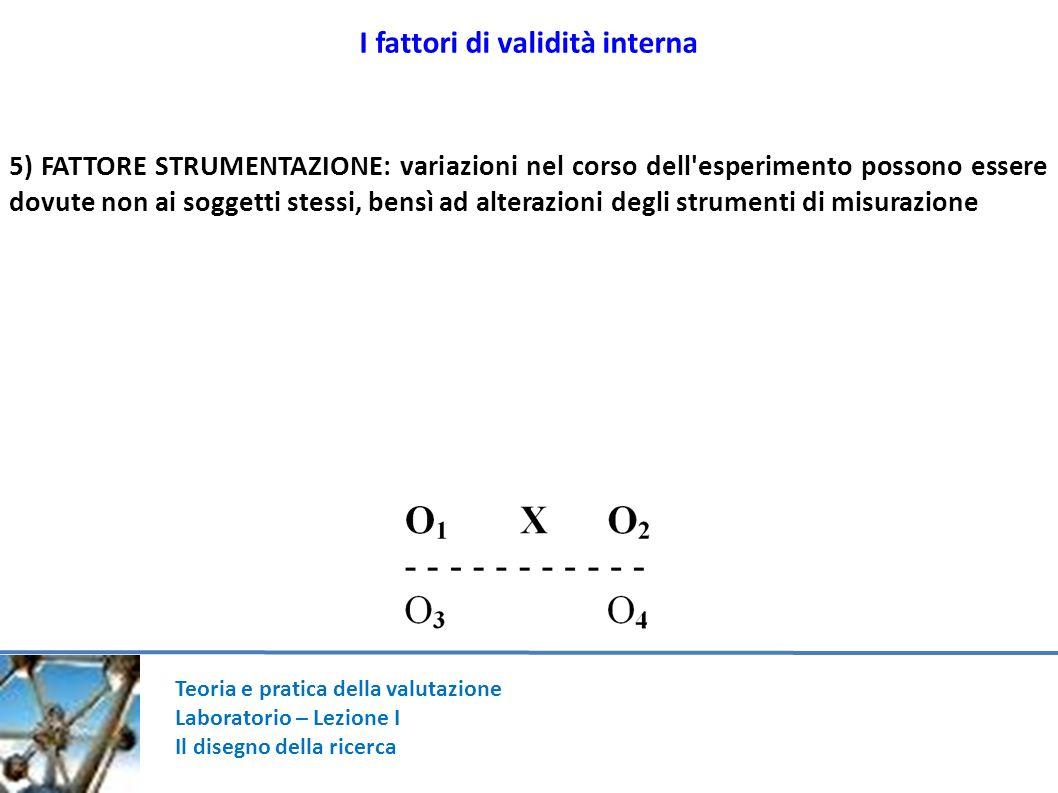 Teoria e pratica della valutazione Laboratorio – Lezione I Il disegno della ricerca I fattori di validità interna 5) FATTORE STRUMENTAZIONE: variazion
