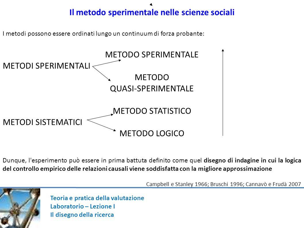 Teoria e pratica della valutazione Laboratorio – Lezione I Il disegno della ricerca Il metodo sperimentale nelle scienze sociali I metodi possono esse
