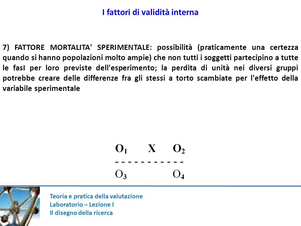 Teoria e pratica della valutazione Laboratorio – Lezione I Il disegno della ricerca I fattori di validità interna 7) FATTORE MORTALITA' SPERIMENTALE: