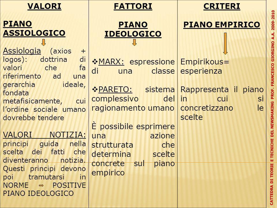 VALORI PIANO ASSIOLOGICO Assiologia (axios + logos): dottrina di valori che fa riferimento ad una gerarchia ideale, fondata metafisicamente, cui lordi