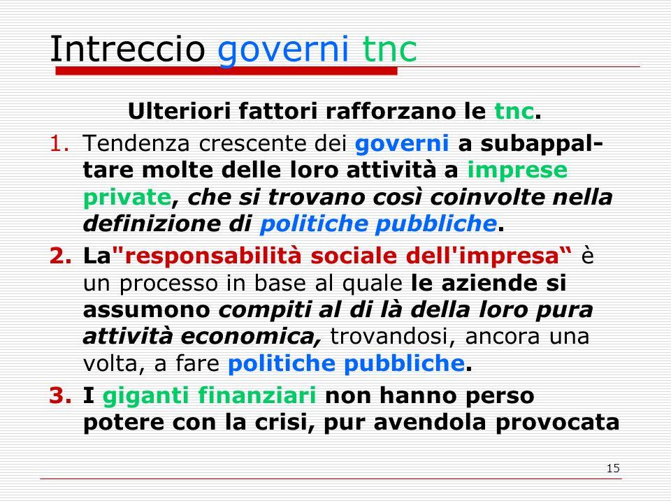 15 Intreccio governi tnc Ulteriori fattori rafforzano le tnc.