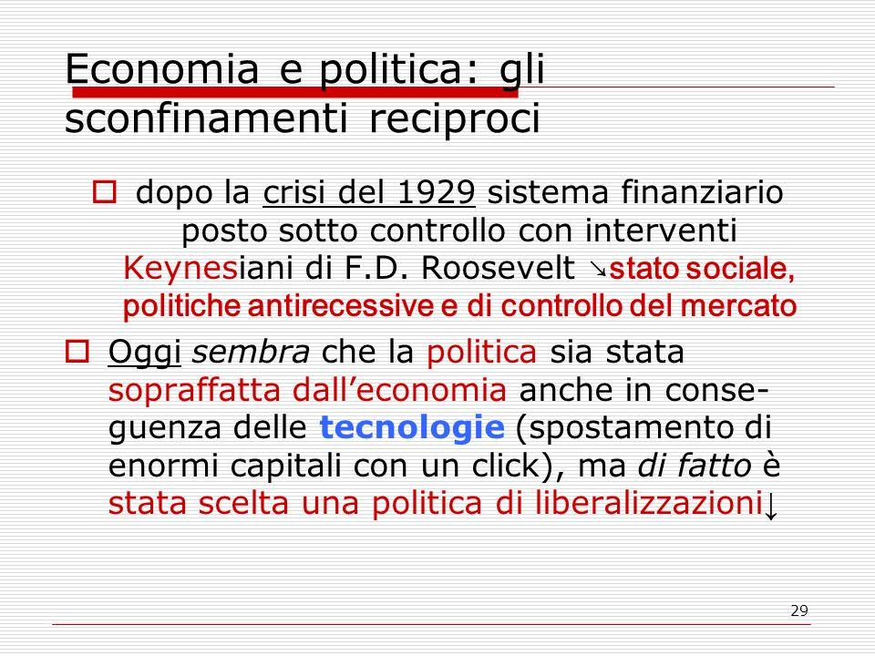 29 Economia e politica: gli sconfinamenti reciproci dopo la crisi del 1929 sistema finanziario posto sotto controllo con interventi Keynesiani di F.D.