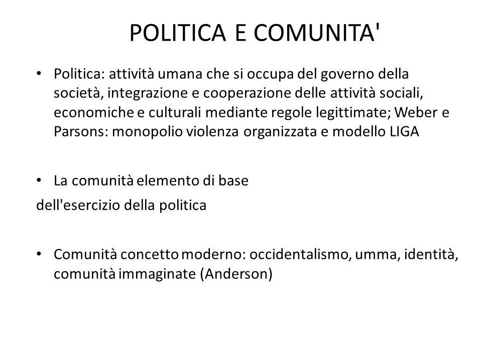 POLITICA E COMUNITA' Politica: attività umana che si occupa del governo della società, integrazione e cooperazione delle attività sociali, economiche