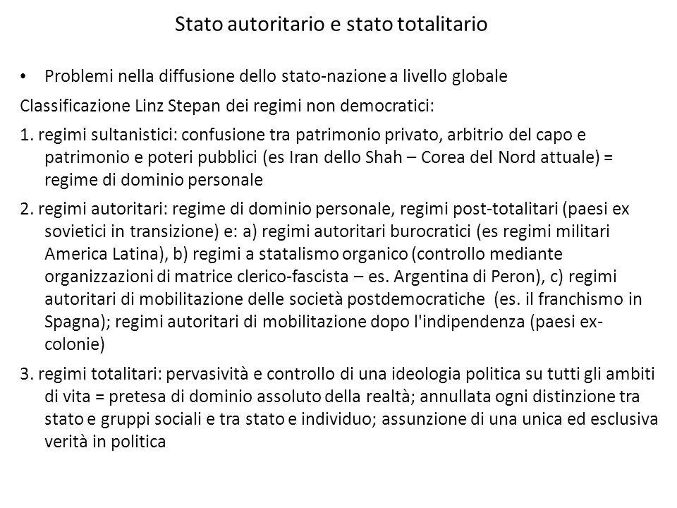 Stato autoritario e stato totalitario Problemi nella diffusione dello stato-nazione a livello globale Classificazione Linz Stepan dei regimi non democ