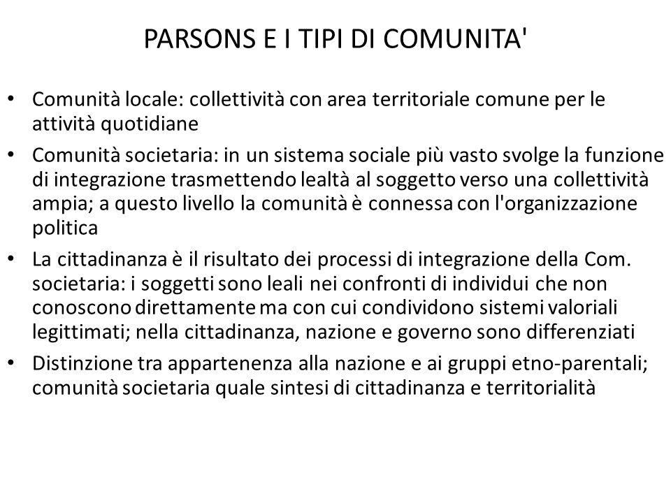 PARSONS E I TIPI DI COMUNITA' Comunità locale: collettività con area territoriale comune per le attività quotidiane Comunità societaria: in un sistema