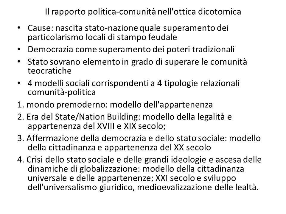 Il rapporto politica-comunità nell'ottica dicotomica Cause: nascita stato-nazione quale superamento dei particolarismo locali di stampo feudale Democr