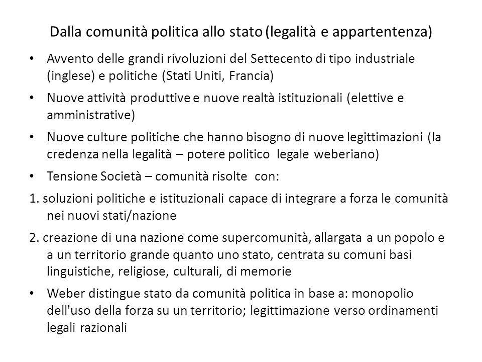 Dalla comunità politica allo stato (legalità e appartentenza) Avvento delle grandi rivoluzioni del Settecento di tipo industriale (inglese) e politich