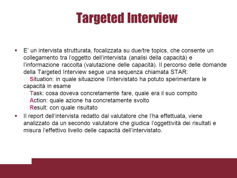 E un intervista strutturata, focalizzata su due/tre topics, che consente un collegamento tra loggetto dellintervista (analisi della capacità) e linformazione raccolta (valutazione delle capacità).