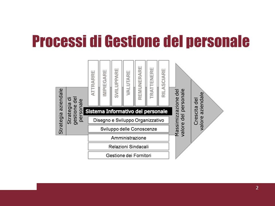 Processi di Gestione del personale Lezione 3 2