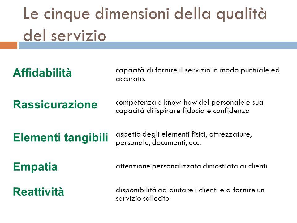 Le cinque dimensioni della qualità del servizio capacità di fornire il servizio in modo puntuale ed accurato. competenza e know-how del personale e su