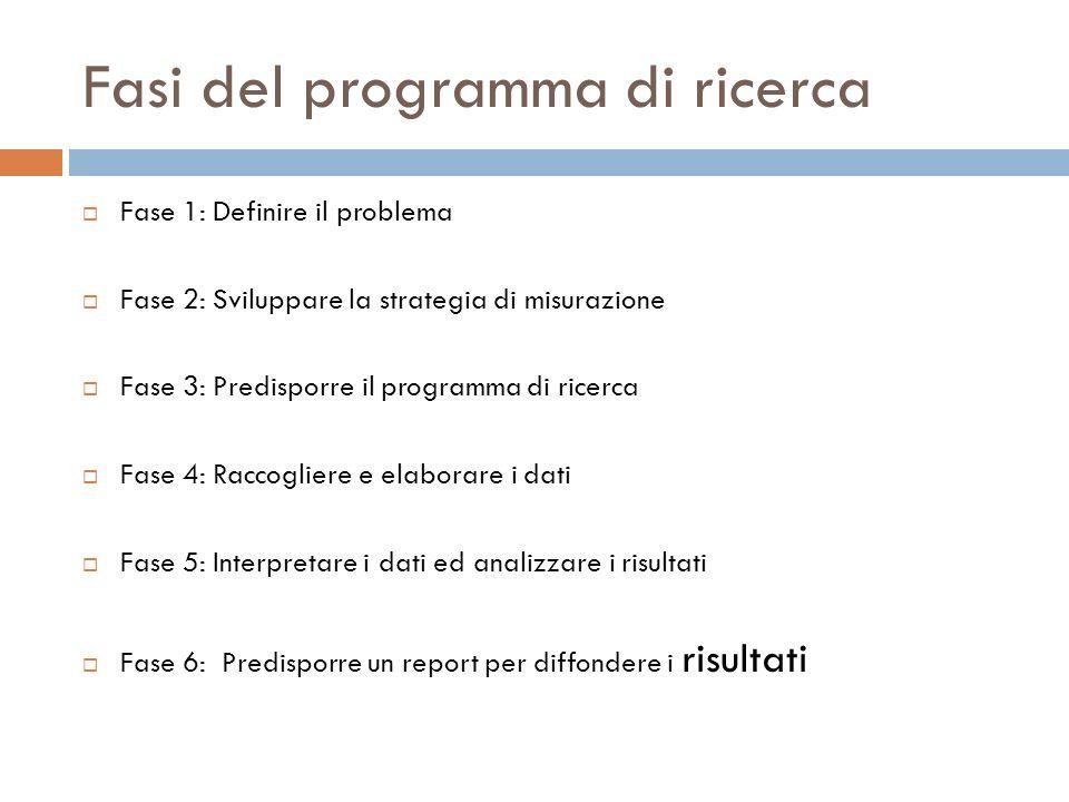 Fasi del programma di ricerca Fase 1: Definire il problema Fase 2: Sviluppare la strategia di misurazione Fase 3: Predisporre il programma di ricerca