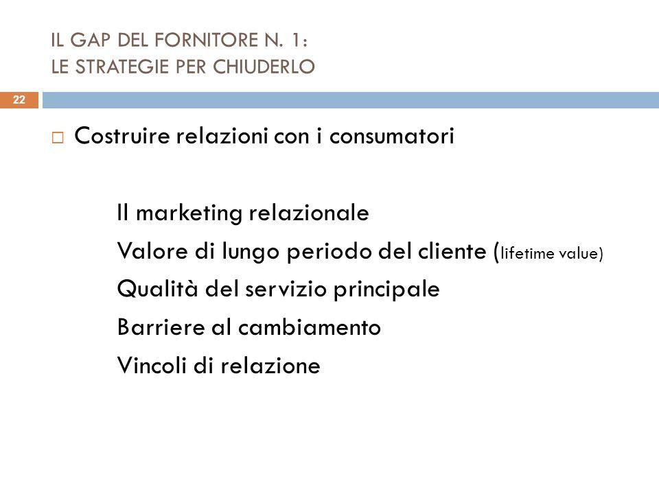 IL GAP DEL FORNITORE N. 1: LE STRATEGIE PER CHIUDERLO Costruire relazioni con i consumatori Il marketing relazionale Valore di lungo periodo del clien