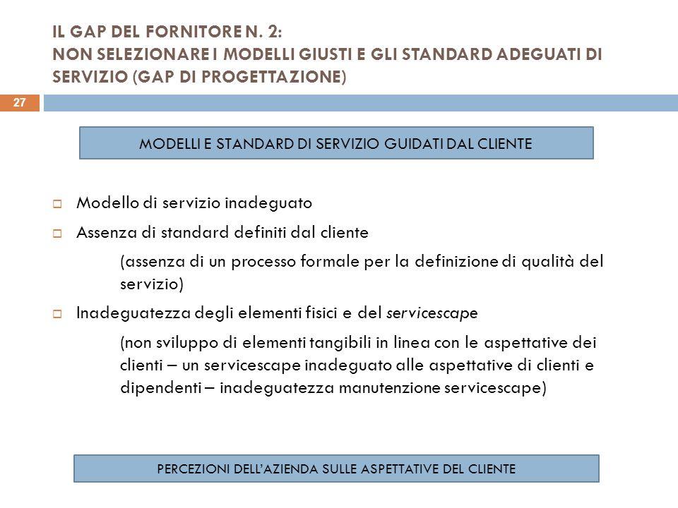 IL GAP DEL FORNITORE N. 2: NON SELEZIONARE I MODELLI GIUSTI E GLI STANDARD ADEGUATI DI SERVIZIO (GAP DI PROGETTAZIONE) Modello di servizio inadeguato