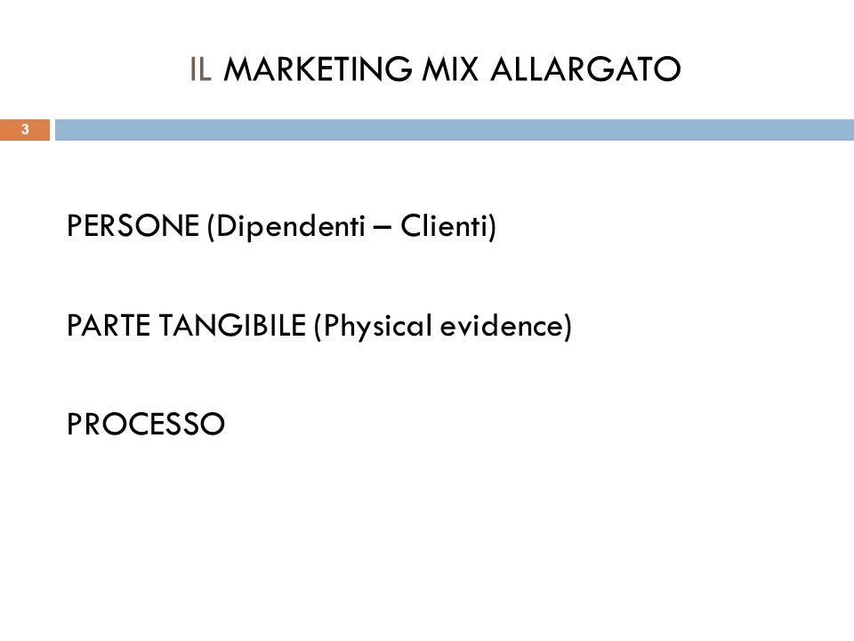 IL MARKETING MIX ALLARGATO PERSONE (Dipendenti – Clienti) PARTE TANGIBILE (Physical evidence) PROCESSO 3