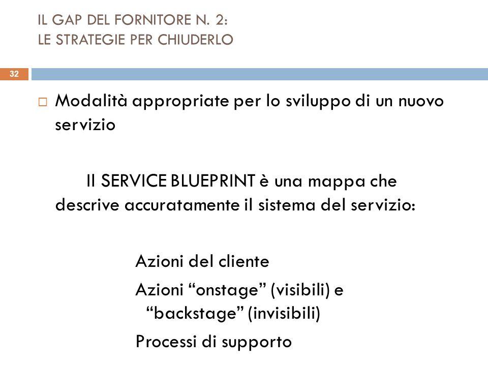IL GAP DEL FORNITORE N. 2: LE STRATEGIE PER CHIUDERLO Modalità appropriate per lo sviluppo di un nuovo servizio Il SERVICE BLUEPRINT è una mappa che d