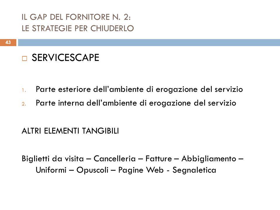 IL GAP DEL FORNITORE N. 2: LE STRATEGIE PER CHIUDERLO SERVICESCAPE 1. Parte esteriore dellambiente di erogazione del servizio 2. Parte interna dellamb