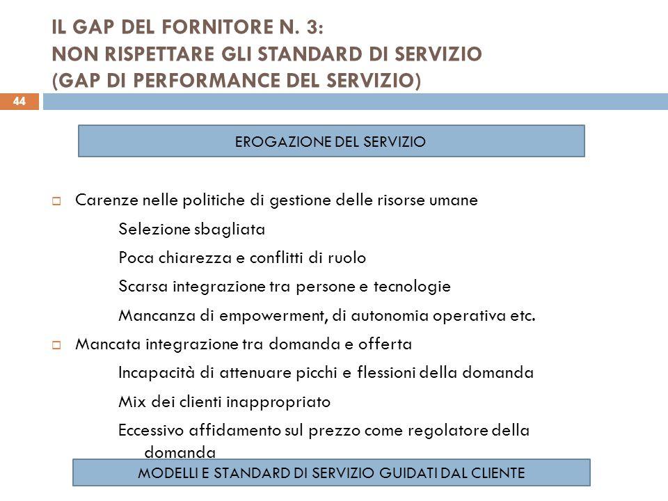 IL GAP DEL FORNITORE N. 3: NON RISPETTARE GLI STANDARD DI SERVIZIO (GAP DI PERFORMANCE DEL SERVIZIO) Carenze nelle politiche di gestione delle risorse