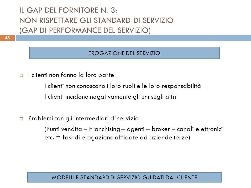 IL GAP DEL FORNITORE N. 3: NON RISPETTARE GLI STANDARD DI SERVIZIO (GAP DI PERFORMANCE DEL SERVIZIO) I clienti non fanno la loro parte I clienti non c
