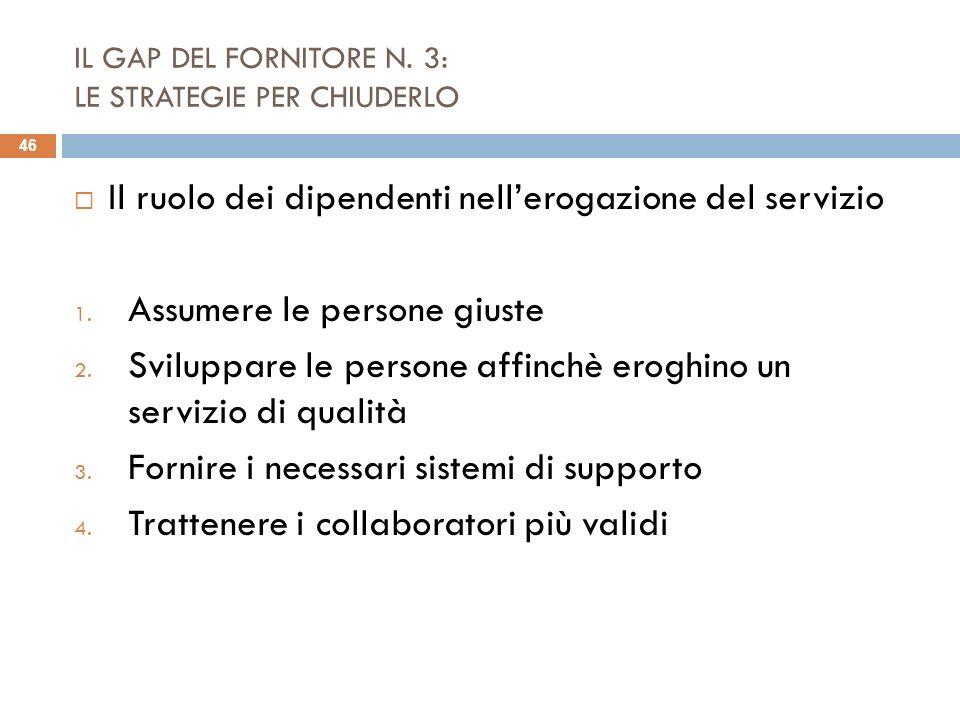 IL GAP DEL FORNITORE N. 3: LE STRATEGIE PER CHIUDERLO Il ruolo dei dipendenti nellerogazione del servizio 1. Assumere le persone giuste 2. Sviluppare