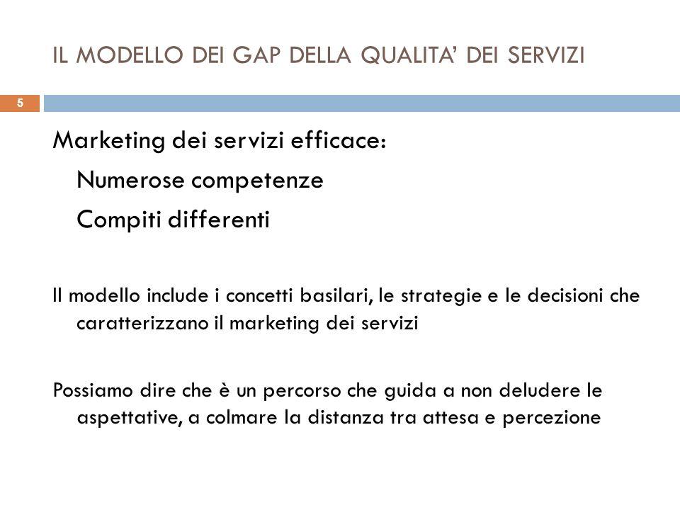 IL MODELLO DEI GAP DELLA QUALITA DEI SERVIZI Marketing dei servizi efficace: Numerose competenze Compiti differenti Il modello include i concetti basi