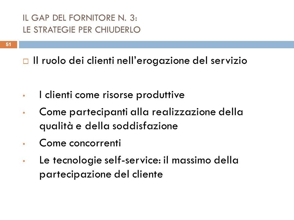 IL GAP DEL FORNITORE N. 3: LE STRATEGIE PER CHIUDERLO Il ruolo dei clienti nellerogazione del servizio I clienti come risorse produttive Come partecip