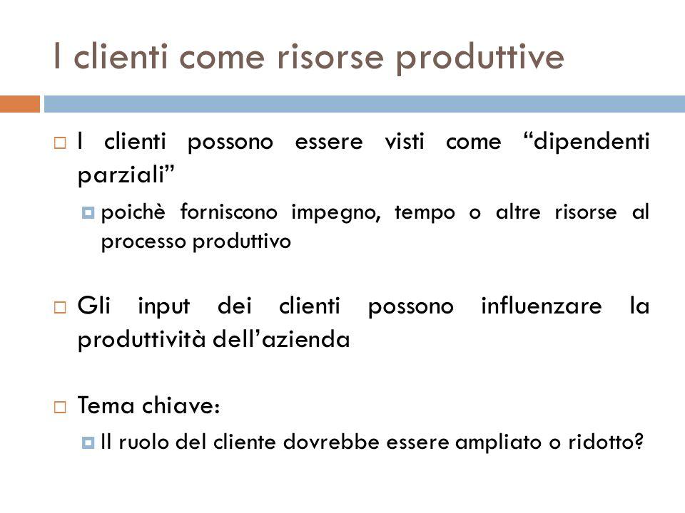 I clienti come risorse produttive I clienti possono essere visti come dipendenti parziali poichè forniscono impegno, tempo o altre risorse al processo