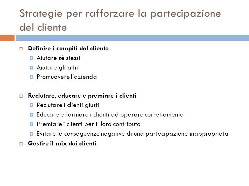 Strategie per rafforzare la partecipazione del cliente Definire i compiti del cliente Aiutare sè stessi Aiutare gli altri Promuovere lazienda Reclutar