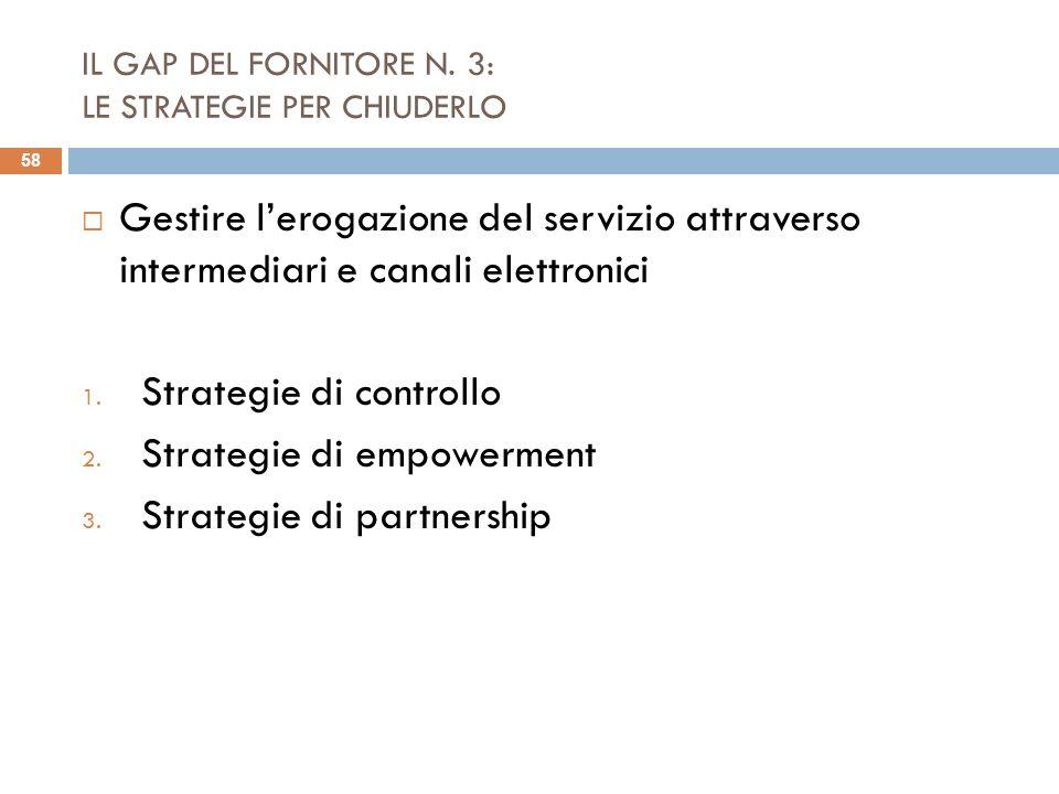 IL GAP DEL FORNITORE N. 3: LE STRATEGIE PER CHIUDERLO Gestire lerogazione del servizio attraverso intermediari e canali elettronici 1. Strategie di co