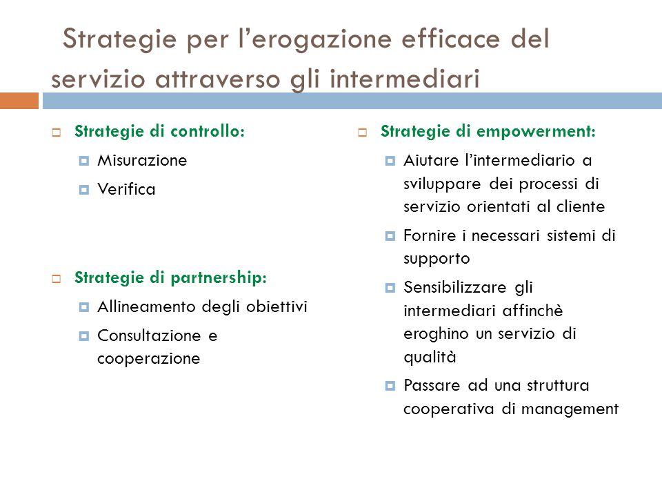Strategie per lerogazione efficace del servizio attraverso gli intermediari Strategie di controllo: Misurazione Verifica Strategie di partnership: All