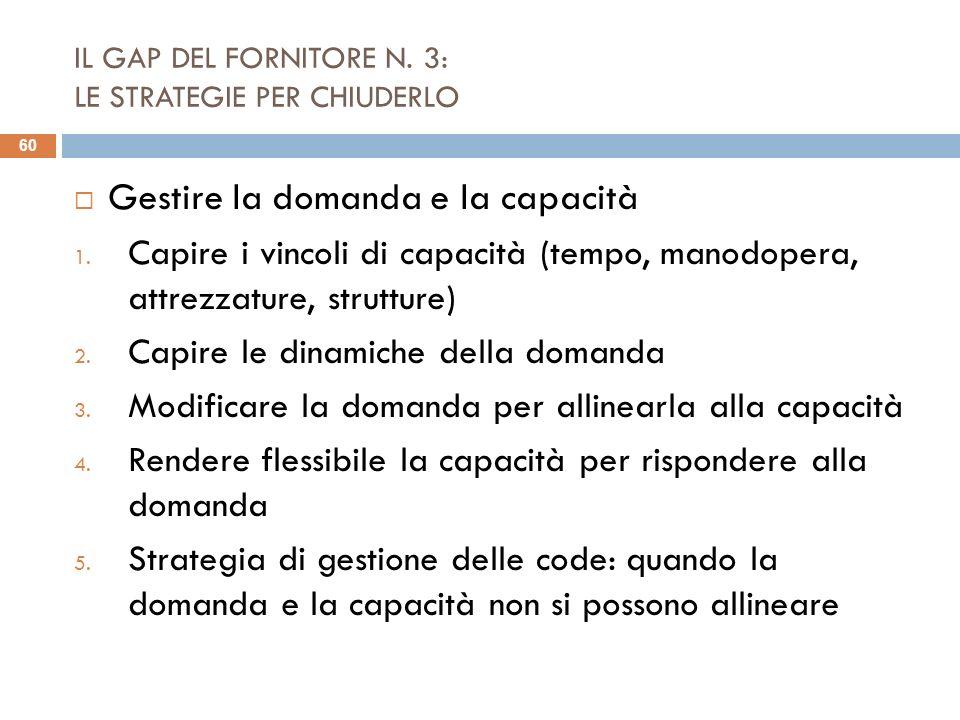 IL GAP DEL FORNITORE N. 3: LE STRATEGIE PER CHIUDERLO Gestire la domanda e la capacità 1. Capire i vincoli di capacità (tempo, manodopera, attrezzatur