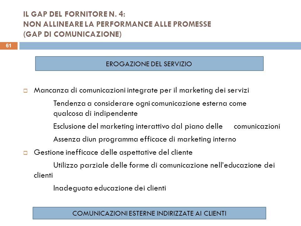 IL GAP DEL FORNITORE N. 4: NON ALLINEARE LA PERFORMANCE ALLE PROMESSE (GAP DI COMUNICAZIONE) Mancanza di comunicazioni integrate per il marketing dei