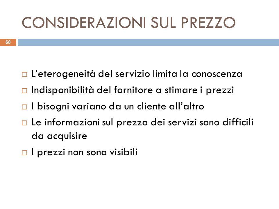 CONSIDERAZIONI SUL PREZZO Leterogeneità del servizio limita la conoscenza Indisponibilità del fornitore a stimare i prezzi I bisogni variano da un cli