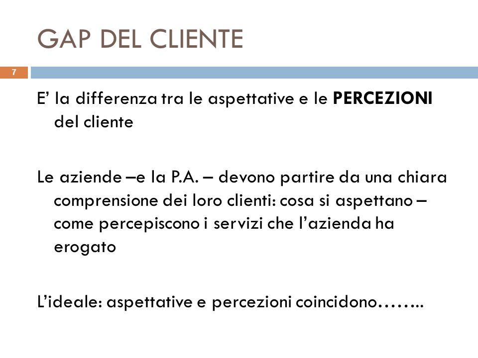 GAP DEL CLIENTE E la differenza tra le aspettative e le PERCEZIONI del cliente Le aziende –e la P.A. – devono partire da una chiara comprensione dei l