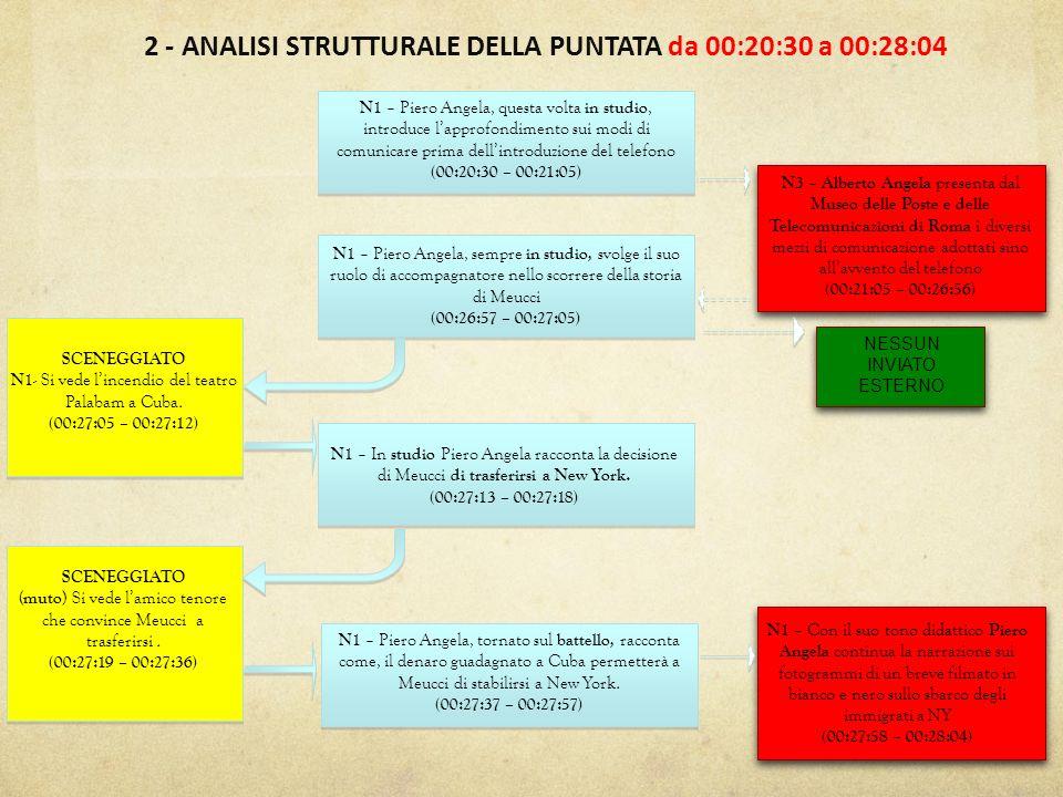 2 - ANALISI STRUTTURALE DELLA PUNTATA da 00:20:30 a 00:28:04 N1 – Piero Angela, questa volta in studio, introduce lapprofondimento sui modi di comunic