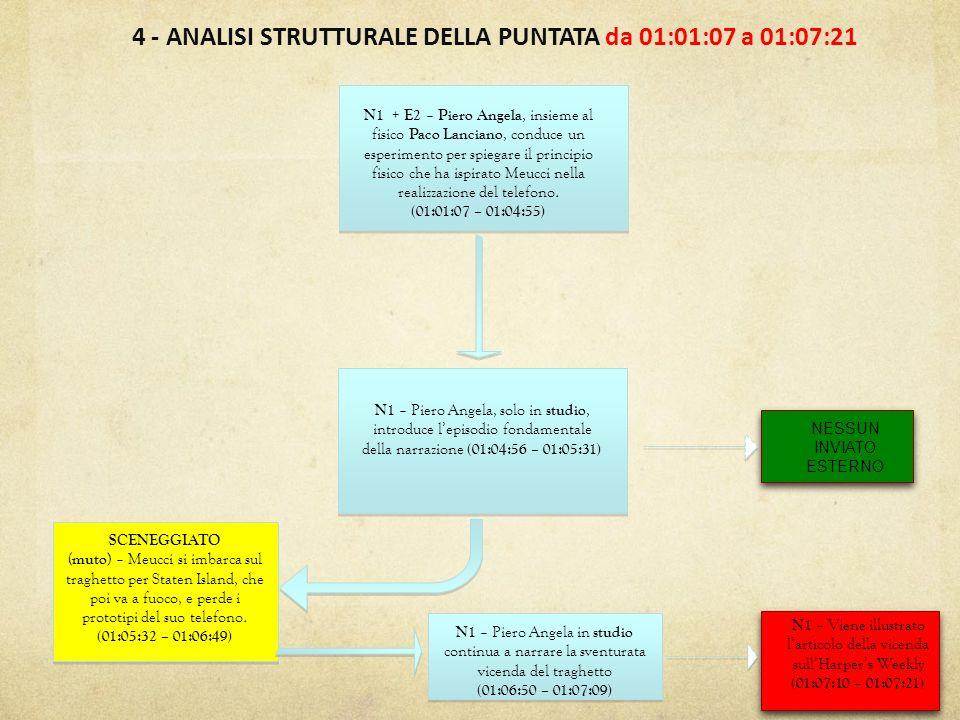 4 - ANALISI STRUTTURALE DELLA PUNTATA da 01:01:07 a 01:07:21 N1 + E2 – Piero Angela, insieme al fisico Paco Lanciano, conduce un esperimento per spieg