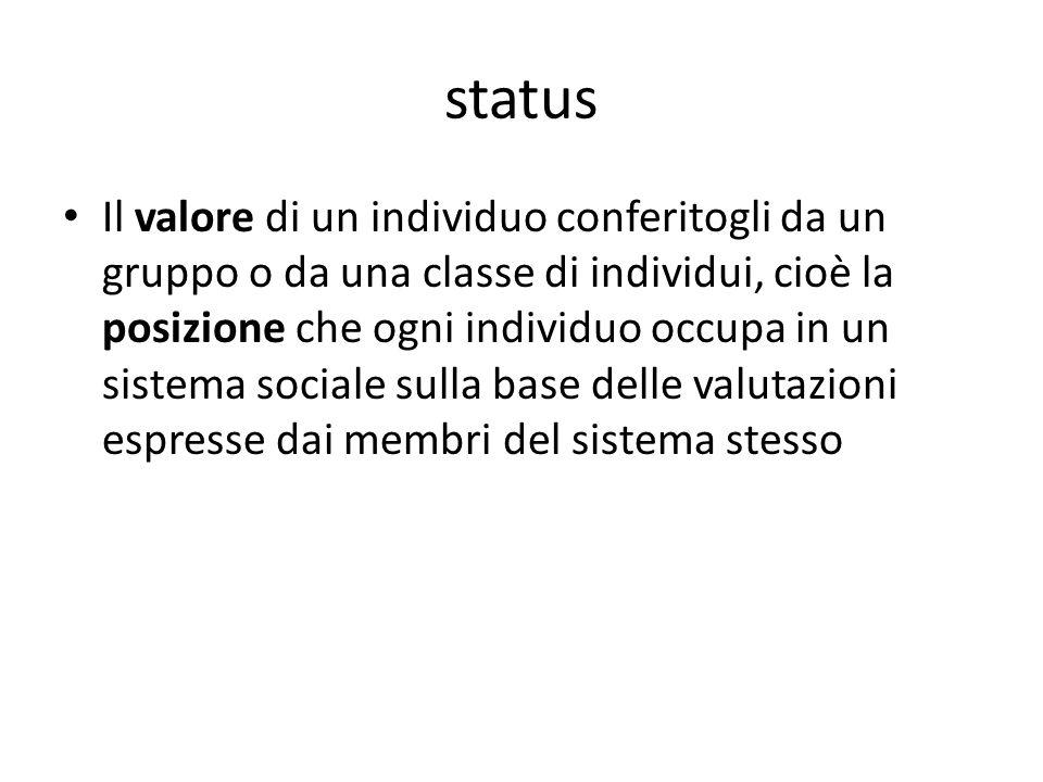 status Il valore di un individuo conferitogli da un gruppo o da una classe di individui, cioè la posizione che ogni individuo occupa in un sistema sociale sulla base delle valutazioni espresse dai membri del sistema stesso