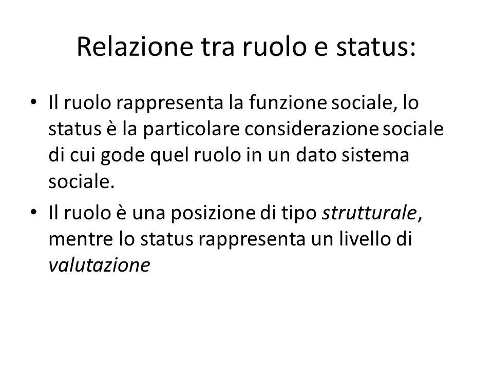 Relazione tra ruolo e status: Il ruolo rappresenta la funzione sociale, lo status è la particolare considerazione sociale di cui gode quel ruolo in un dato sistema sociale.