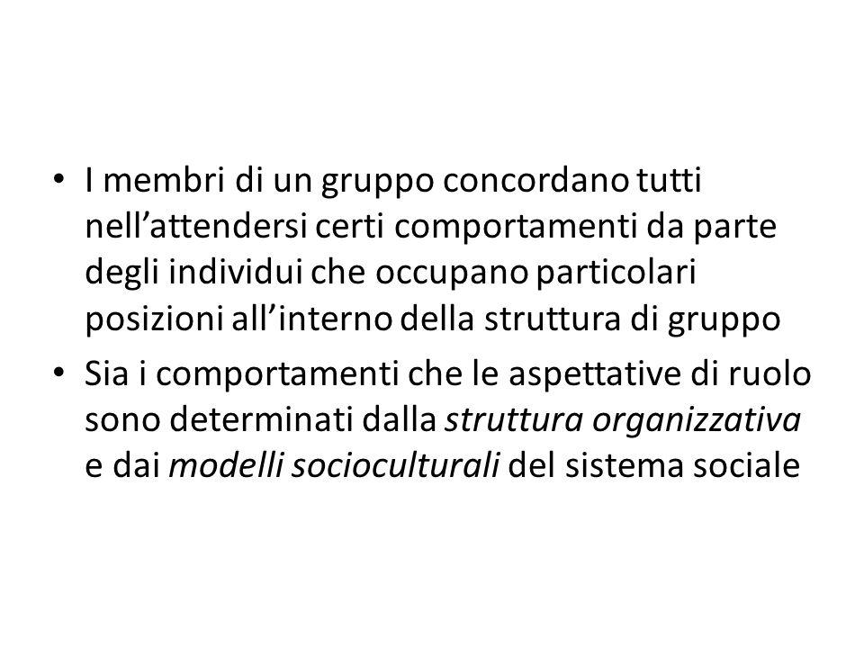 I membri di un gruppo concordano tutti nellattendersi certi comportamenti da parte degli individui che occupano particolari posizioni allinterno della struttura di gruppo Sia i comportamenti che le aspettative di ruolo sono determinati dalla struttura organizzativa e dai modelli socioculturali del sistema sociale