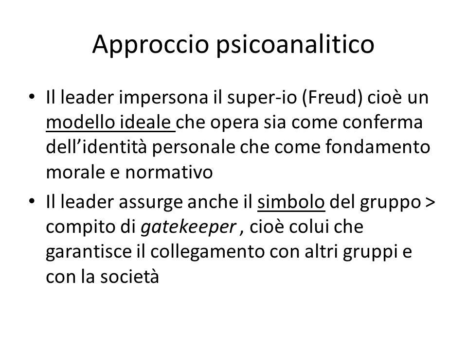 Approccio psicoanalitico Il leader impersona il super-io (Freud) cioè un modello ideale che opera sia come conferma dellidentità personale che come fondamento morale e normativo Il leader assurge anche il simbolo del gruppo > compito di gatekeeper, cioè colui che garantisce il collegamento con altri gruppi e con la società