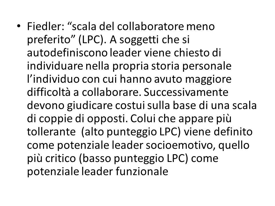 Fiedler: scala del collaboratore meno preferito (LPC).