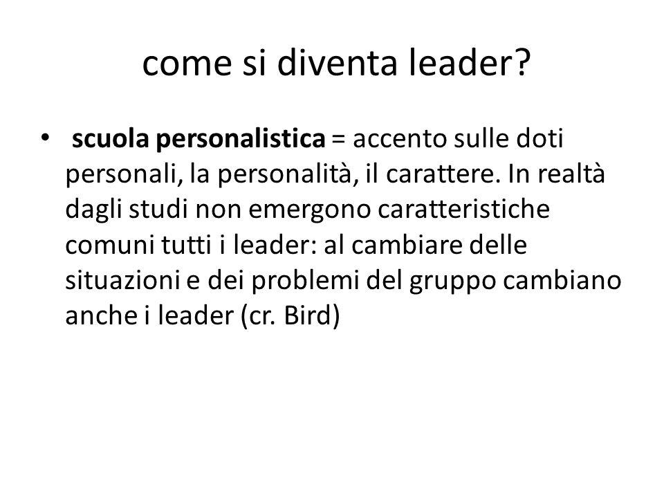 come si diventa leader.