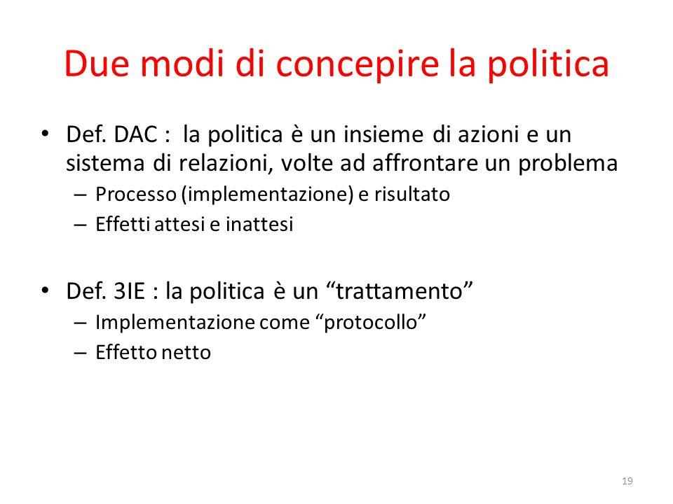 Due modi di concepire la politica Def. DAC : la politica è un insieme di azioni e un sistema di relazioni, volte ad affrontare un problema – Processo